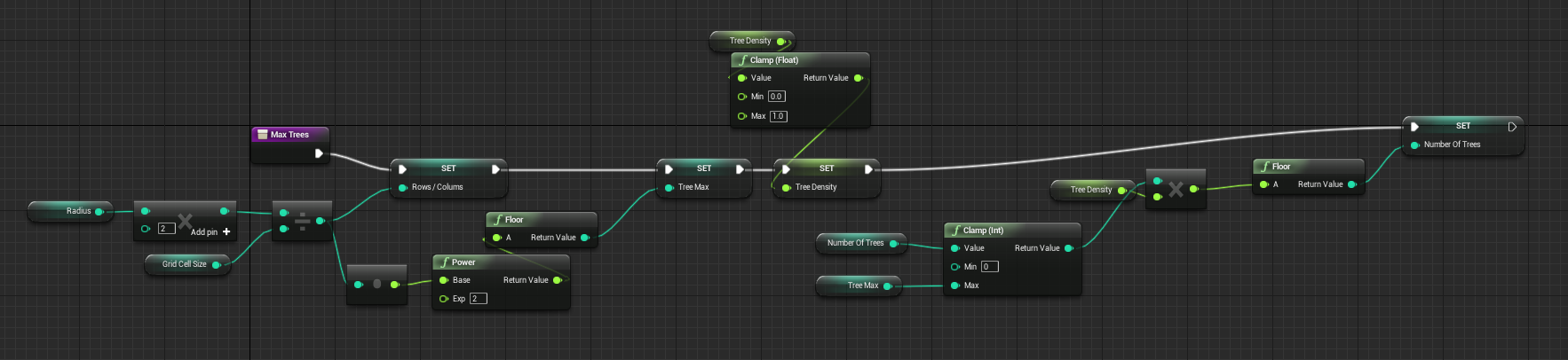 Blueprint tutorial – Procedural forest creation at runtime