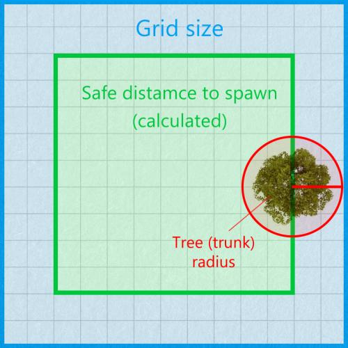 ForestGenerator_SafeDistance
